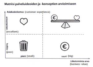 Palmu Inc matrix service idea evaluation