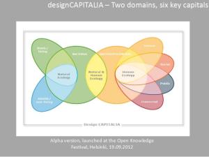 design capitalia