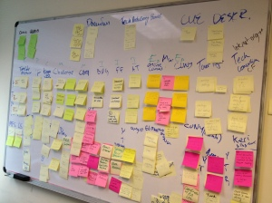 New York, 2013. White board and sticky notes – two of designer's best friends. Photo credit: Erika Pursiainen, UNICEF Innovation Unit, NYHQ