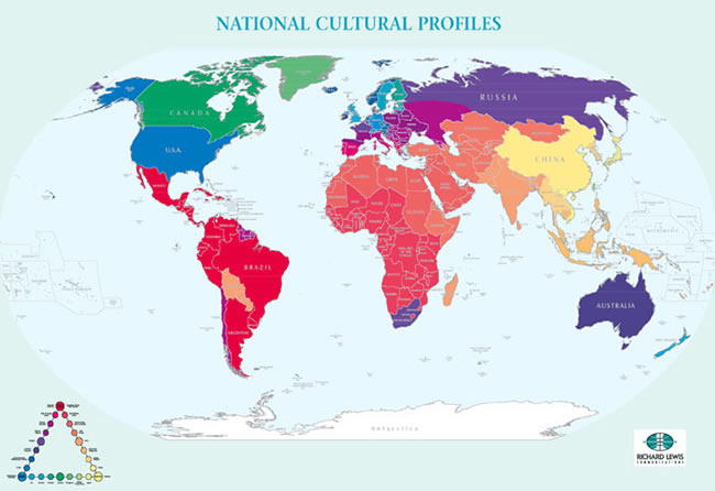 Map of Cultures in Lewis Model