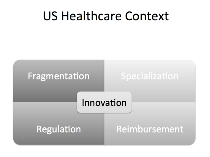 Healthcare innovation delimiters