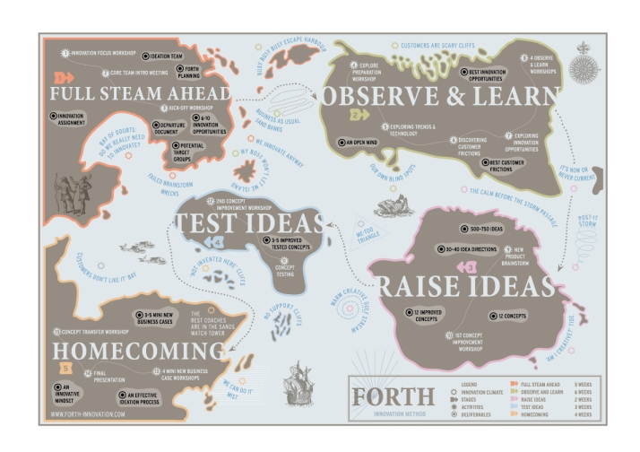 FORTH-MAP-COMPLETE