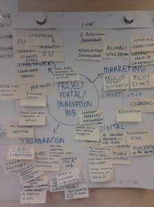 Our team's Brainwriting result before evaluation.