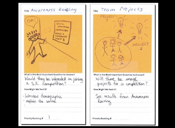 Determining what to prototype