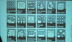 Service Design Methods (Solita)