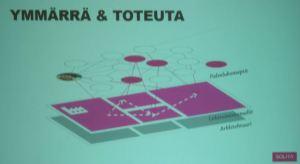 Three layers in Service Design by Solita