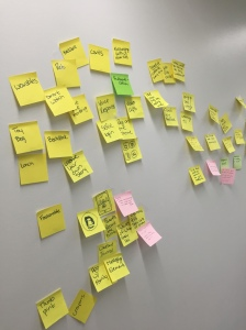 Futurice Design Weekend - Brainstorm