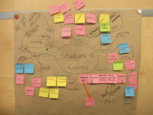 Mind mapping is one visual DT technique. Photo: Katja Tschimmel
