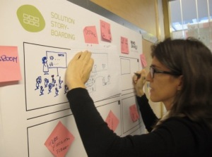 A visual storyboard is an effective technique of storytelling, which we used in class. Photo: Katja Tschimmel