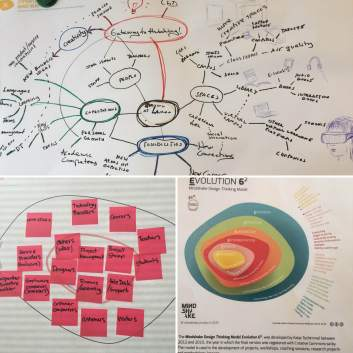 Mindmap, stakeholder map, and Mindshake Design Thinking Model
