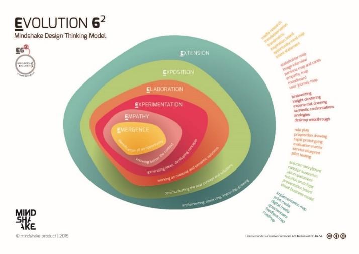 evolution-62-am