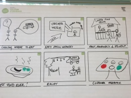 solution-storyboard