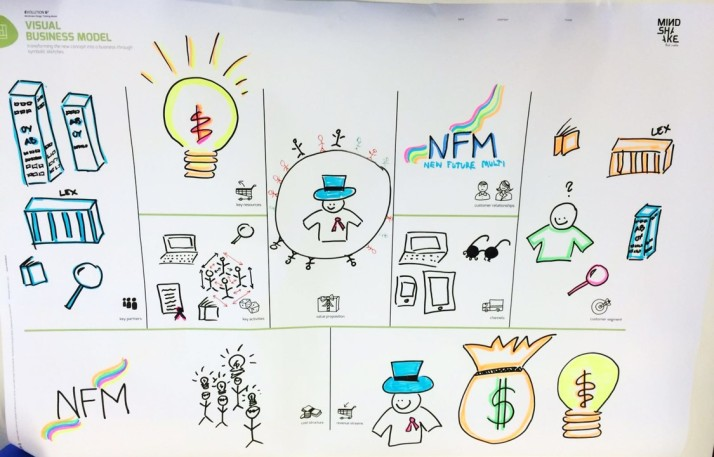 visual-business-model-am