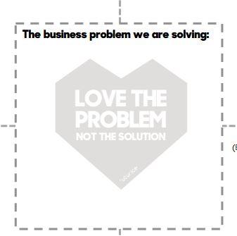businessproblesm