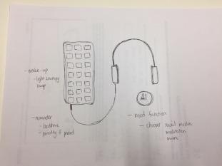 IDEO mini challenge 1
