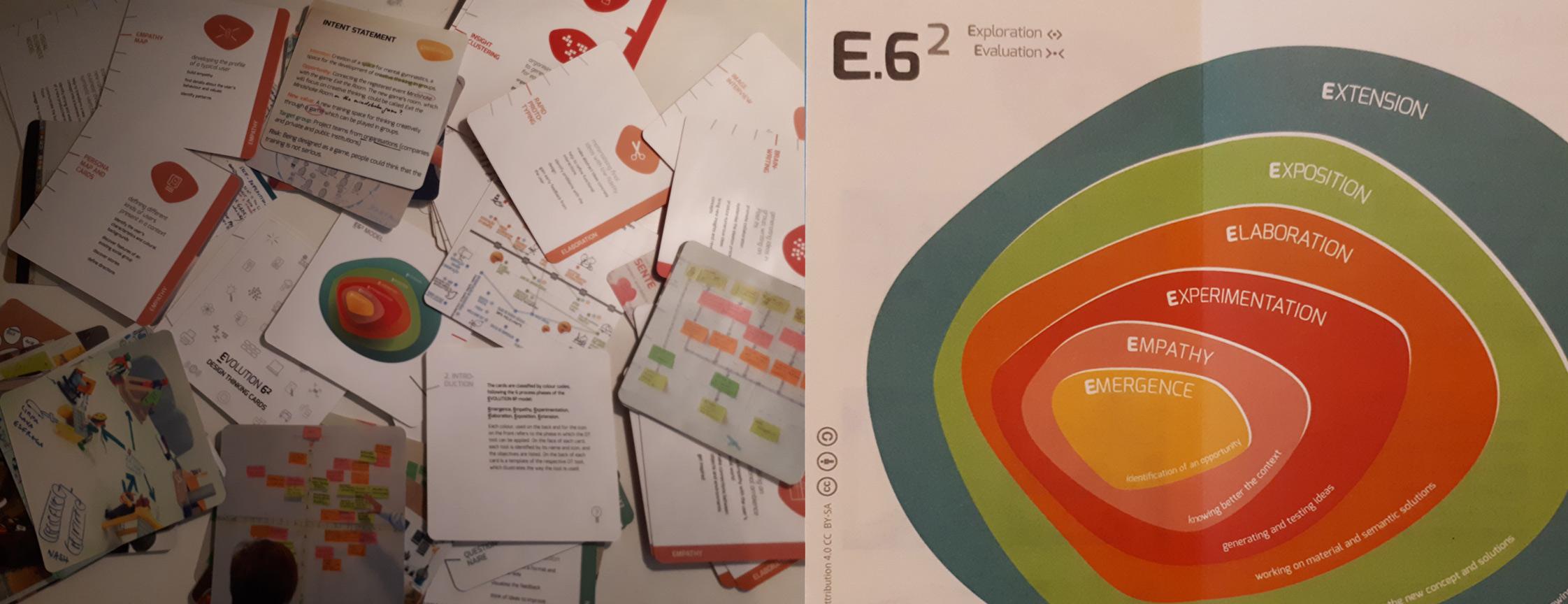 Evolution 6² model