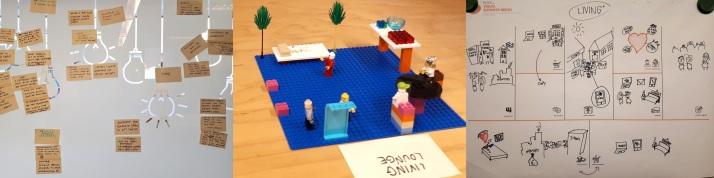 Brainwriting, rapid prototyping, visual business model