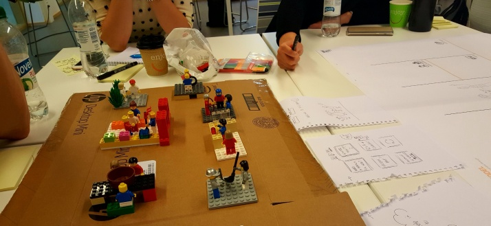 SID_Tschimmel_Design_Thinking