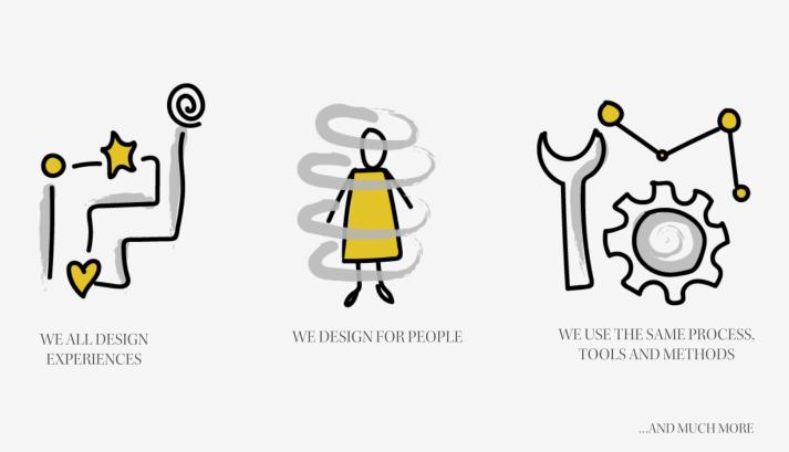 designforpeople