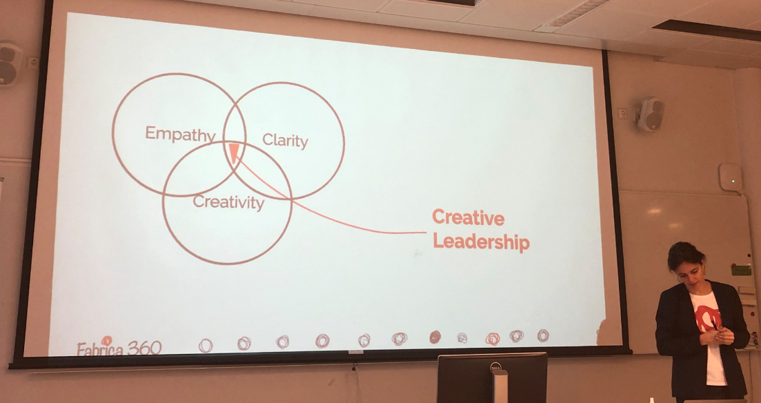 Creative leadership 2